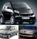Les voitures les plus volées en France en 2009